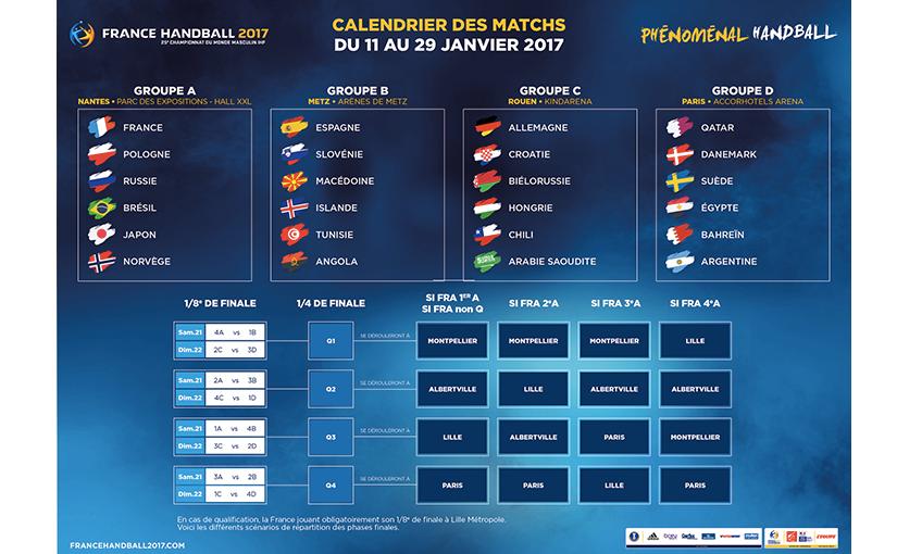 Mondial 2017 handball handball bar des sports - Coupe de monde handball calendrier ...