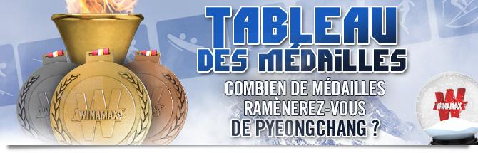 Tableau des médailles : 10 000 € pour des JO tout schuss sur Winamax